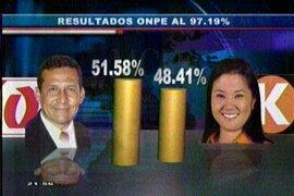 Resultados finales de la ONPE confirman victoria de Ollanta Humala