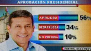 El Dominical presenta últimos resultados de encuesta sobre la aprobación presidencial