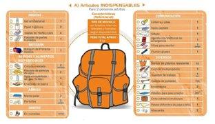 Importancia de tener una mochila de emergencia ante un posible sismo