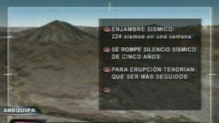 Enjambre de sismos: 224 movimientos telúricos sacuden Arequipa en 5 días