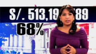 El más caro de la década: baja popularidad y altos gastos del Congreso