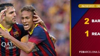 Barcelona derrotó 2-1 al Real Madrid y asegura su liderazgo en Liga BBVA