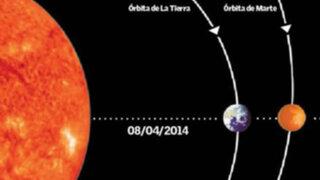 Hoy se podrá ver el planeta Marte desde cualquier parte del mundo, según la Nasa