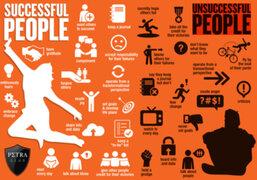 INFOGRAFÍA: 16 diferencias entre las personas que triunfan y las que fracasan
