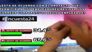 Encuesta 24: 65.6% no está de acuerdo en que se revise correos de empleados