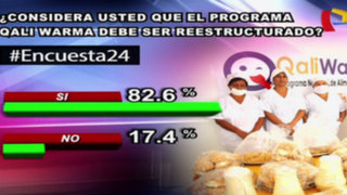 Encuesta 24: 82.6% cree que el programa Qali Warma debe ser reestructurado