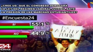 Encuesta 24: 55.1% cree que Congreso derogará ley laboral juvenil tras presión de marchas