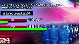 Encuesta 24: 85.4% no siente que haya bajado el precio del balón de gas