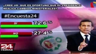 Encuesta 24: 72.6% cree que Ollanta Humala debe realizar cambios ministeriales