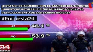 Encuesta 24: 53.9% en desacuerdo con retirar resguardo policial a barras bravas