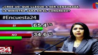 Encuesta 24: 65.4% cree que Ana Jara será censurada en el Congreso