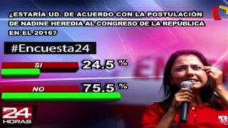 Encuesta 24: 75.5% en desacuerdo con postulación de Nadine Heredia al Congreso