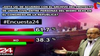 Encuesta 24: 61.7% de acuerdo con archivo de proyecto de Unión Civil