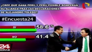 Encuesta 24: 58.6% cree que Gana Perú y Perú Posible romperán alianza política