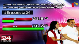 Encuesta 24: 78.2% cree que el nuevo Premier no debe ser del nacionalismo