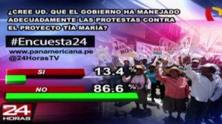 Encuesta 24: 86.6% cree que Gobierno no manejó adecuadamente protestas por Tía María
