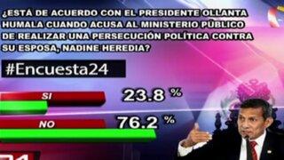 Encuesta 24: 76.2% no está de acuerdo con Humala cuando acusa a Fiscalía de persecución a su esposa