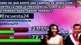 Encuesta 24: 72.3% no cree que exista campaña de demolición contra pareja presidencial