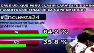 Encuesta 24: 64.2% cree que Perú clasificará a cuartos de final en Copa América