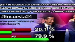 Encuesta 24: 79.9% no está de acuerdo con declaraciones de Humala sobre Hugo Chávez