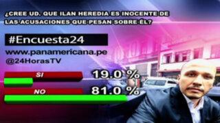 Encuesta 24: 81% no cree en inocencia de Ilan Heredia