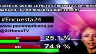 Encuesta 24: 74.9% no cree que se faltó respeto a Nadine Heredia en comisión Belaunde Lossio