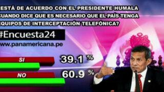 Encuesta 24: 60.9% en desacuerdo con declaraciones de Humala sobre equipos de chuponeo