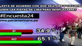 Encuesta 24: 65.1% en desacuerdo con que skaters y ciclistas usen pistas