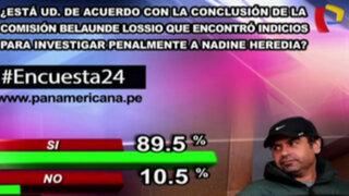 Encuesta 24: 89.5% de acuerdo con conclusión de la comisión Belaunde Lossio