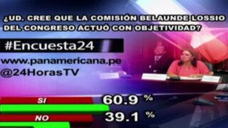 Encuesta 24: 60.9% cree que comisión Belaunde Lossio actuó con objetividad