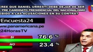 Encuesta 24: 76.6% cree que Urresti debe dejar de ser precandidato