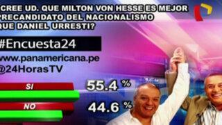 Encuesta 24: 55.4% cree que Von Hesse es mejor precandidato que Daniel Urresti
