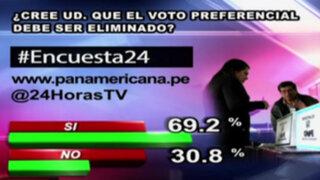 Encuesta 24: 69.2% cree que se debe eliminar el voto preferencial