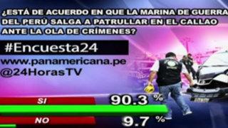 Encuesta 24: 90.3% apoya que la Marina de Guerra salga a patrullar el Callao