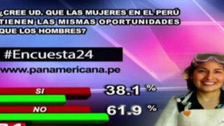 Encuesta 24: 61.9% no cree que mujeres tengan mismas oportunidades que hombres en Perú