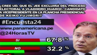 Encuesta 24: 67.8% cree que JEE excluirá a Vladimiro Huaroc
