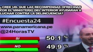 Encuesta 24: 50.1% cree que recompensas ayudarán a luchar contra delincuencia