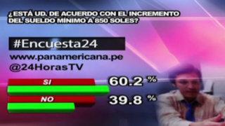 Encuesta 24: 60.2% de acuerdo con incremento del sueldo mínimo