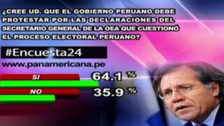 Encuesta 24: 64.1% cree que el Gobierno debe protestar por declaraciones de Almagro