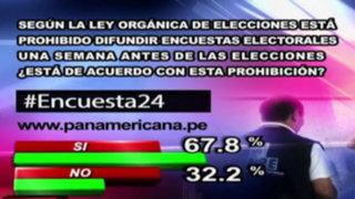 Encuesta 24: 67.8% de acuerdo con prohibición de difundir encuestas