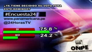 Encuesta 24: 75.8% ya tiene su voto decidido
