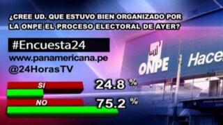Encuesta 24: 75.8% cree que el proceso electoral no estuvo bien organizado por la ONPE