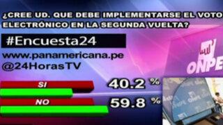 Encuesta 24: 59.8% no cree que deba implementarse voto electrónico en segunda vuelta