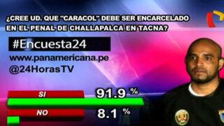 Encuesta 24: 91% cree que 'Caracol' debería ir a penal de Challapalca