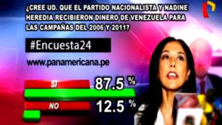Encuesta 24: 87.5% cree que partido nacionalista recibió dinero de Venezuela