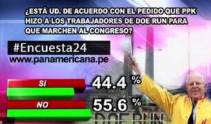 Encuesta 24: 55.6% desaprueba pedido de PPK para marcha al Congreso