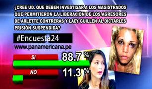 Encuesta 24: 88.7% a favor que se investigue a jueces que dictaron polémicas sentencias