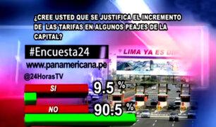 Encuesta 24: 90.5% cree injustificado incremento de tarifas en peajes