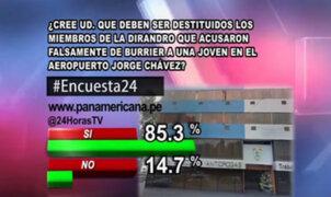 Encuesta 24: 85.3% de acuerdo con destitución para responsables de falsa acusación a joven