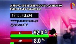 Encuesta 24: 92% cree que se debe aplicar castración química a violadores